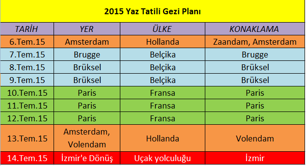 Kuzey Avrupa Gezi Planı